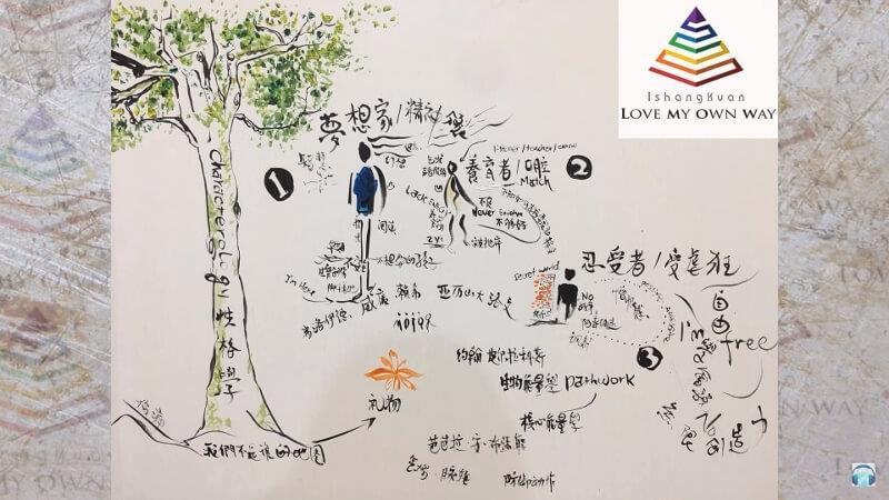 昭儀幸福道 S2 EP01 華人能量盛會及能量性格學